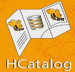 HCatalog