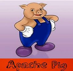 Pig tutorial apache pig min() function by microsoft award.